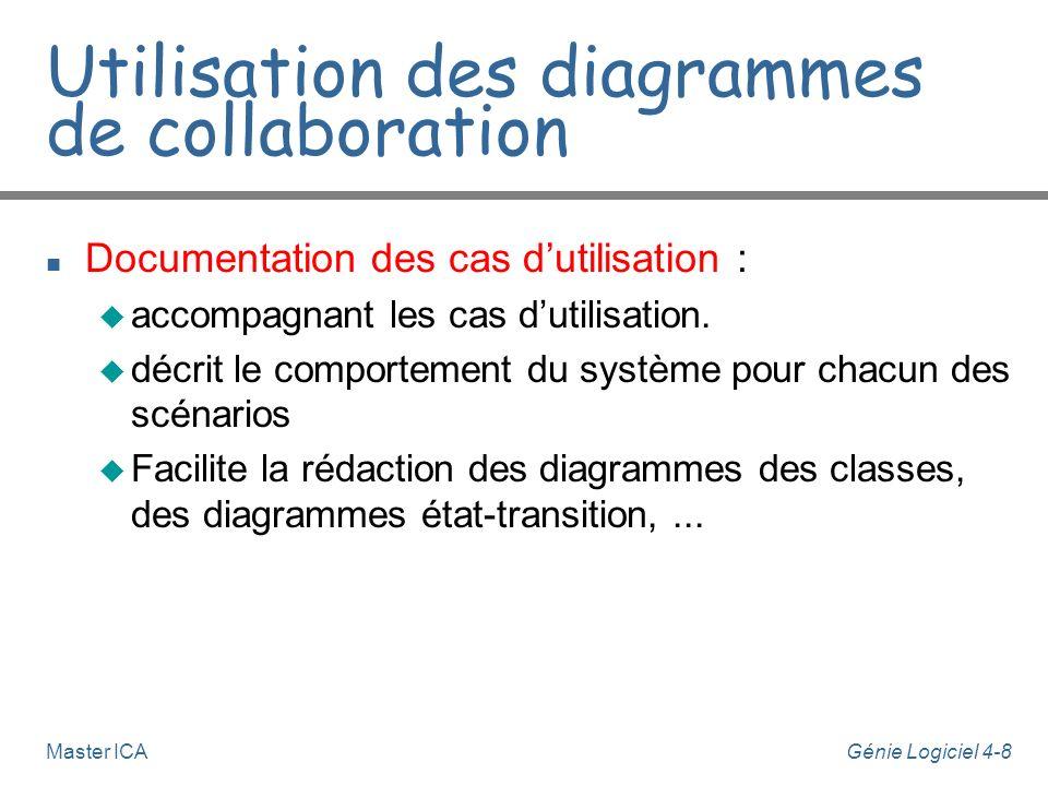 Utilisation des diagrammes de collaboration