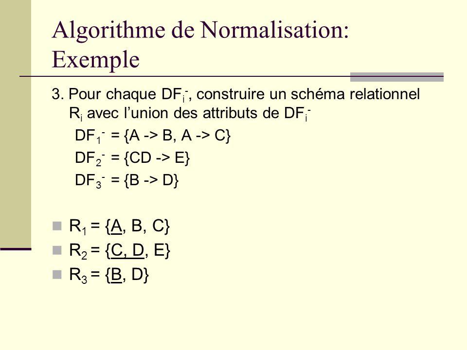 Algorithme de Normalisation: Exemple
