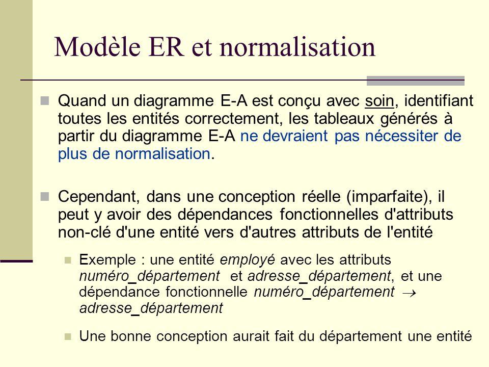Modèle ER et normalisation