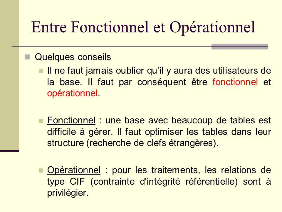 Entre Fonctionnel et Opérationnel