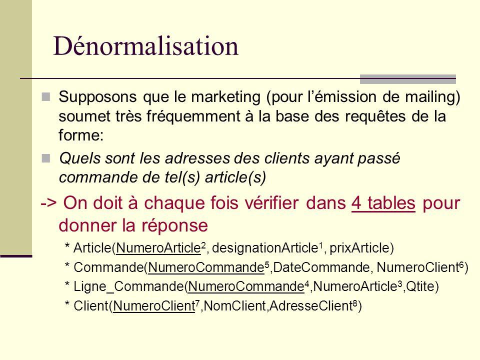 Dénormalisation Supposons que le marketing (pour l'émission de mailing) soumet très fréquemment à la base des requêtes de la forme: