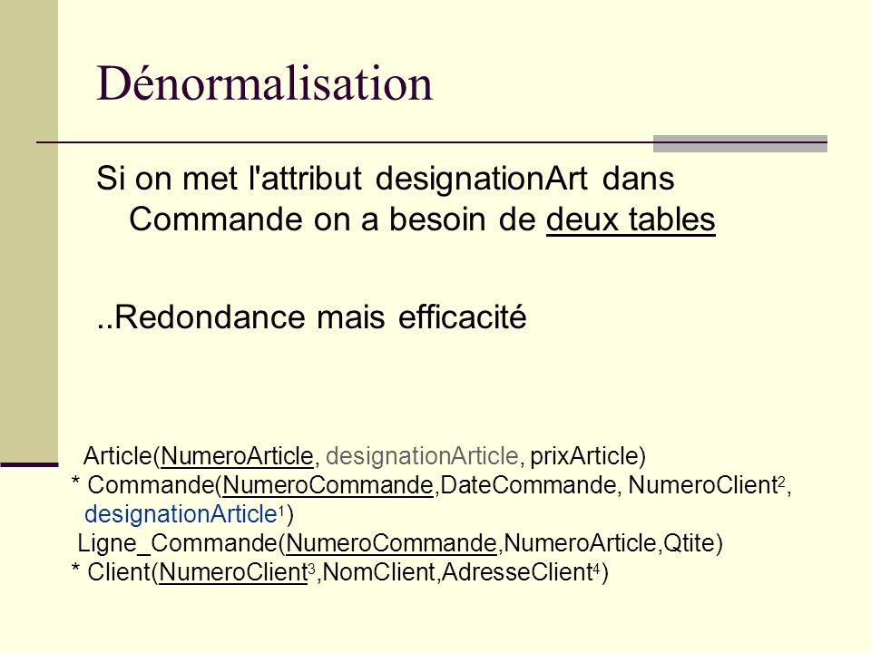 Dénormalisation Si on met l attribut designationArt dans Commande on a besoin de deux tables. ..Redondance mais efficacité.