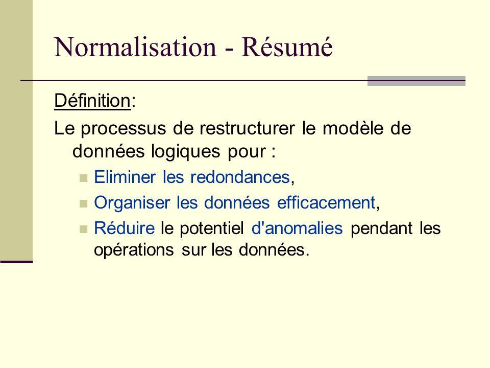 Normalisation - Résumé