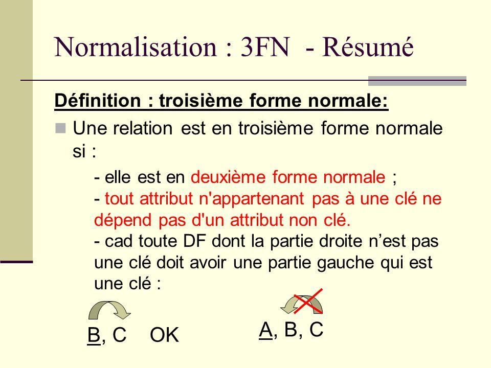Normalisation : 3FN - Résumé