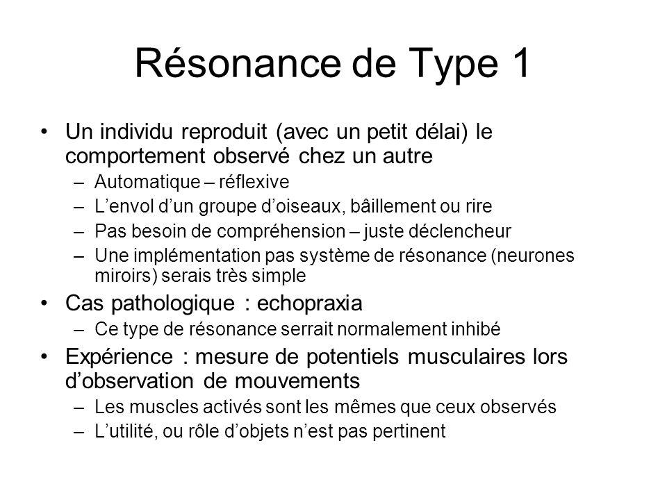 Résonance de Type 1 Un individu reproduit (avec un petit délai) le comportement observé chez un autre.