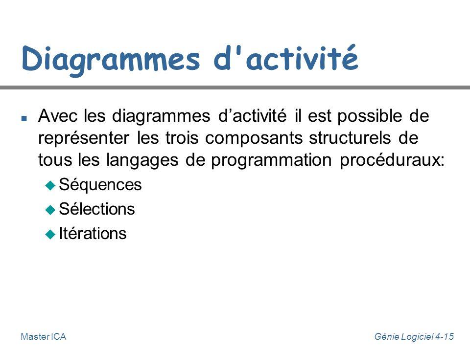 Diagrammes d activité