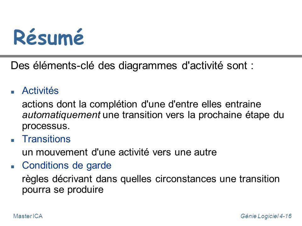 Résumé Des éléments-clé des diagrammes d activité sont : Activités