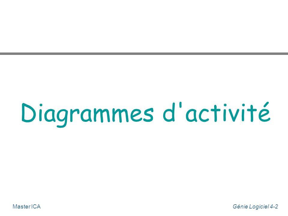 Diagrammes d activité Master ICA