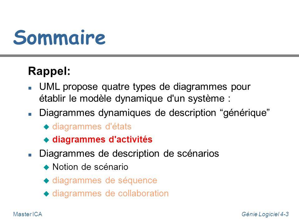 Sommaire Rappel: UML propose quatre types de diagrammes pour établir le modèle dynamique d un système :
