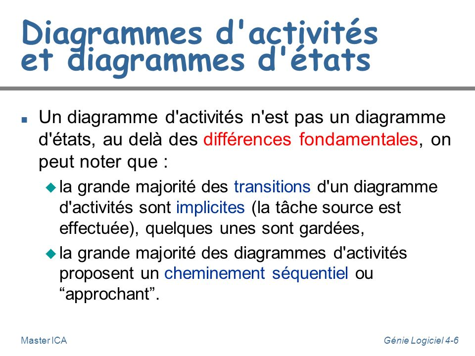 Diagrammes d activités et diagrammes d états
