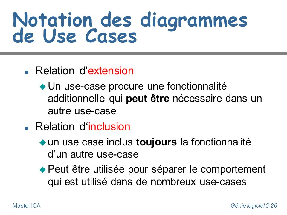 Notation des diagrammes de Use Cases