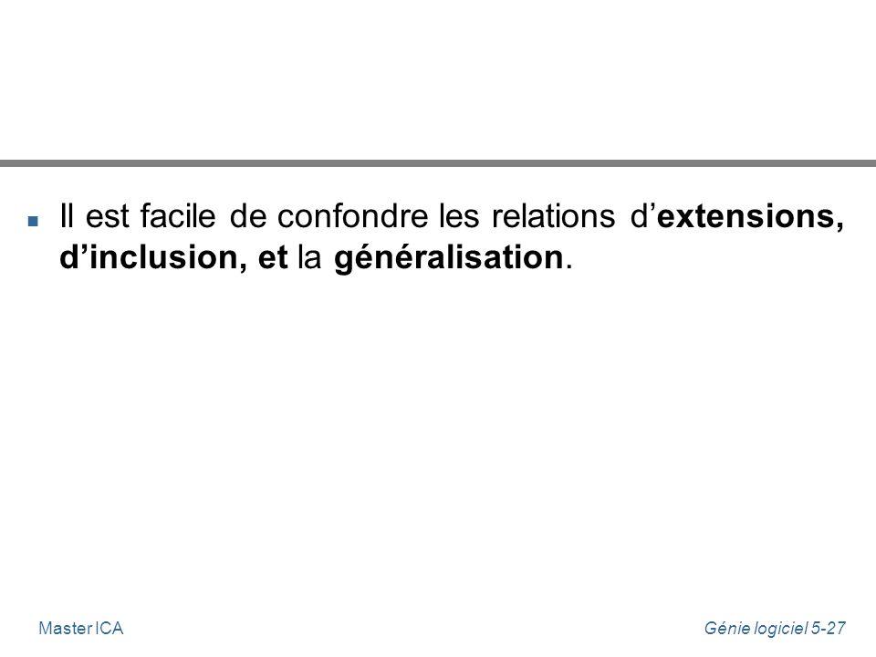 Il est facile de confondre les relations d'extensions, d'inclusion, et la généralisation.