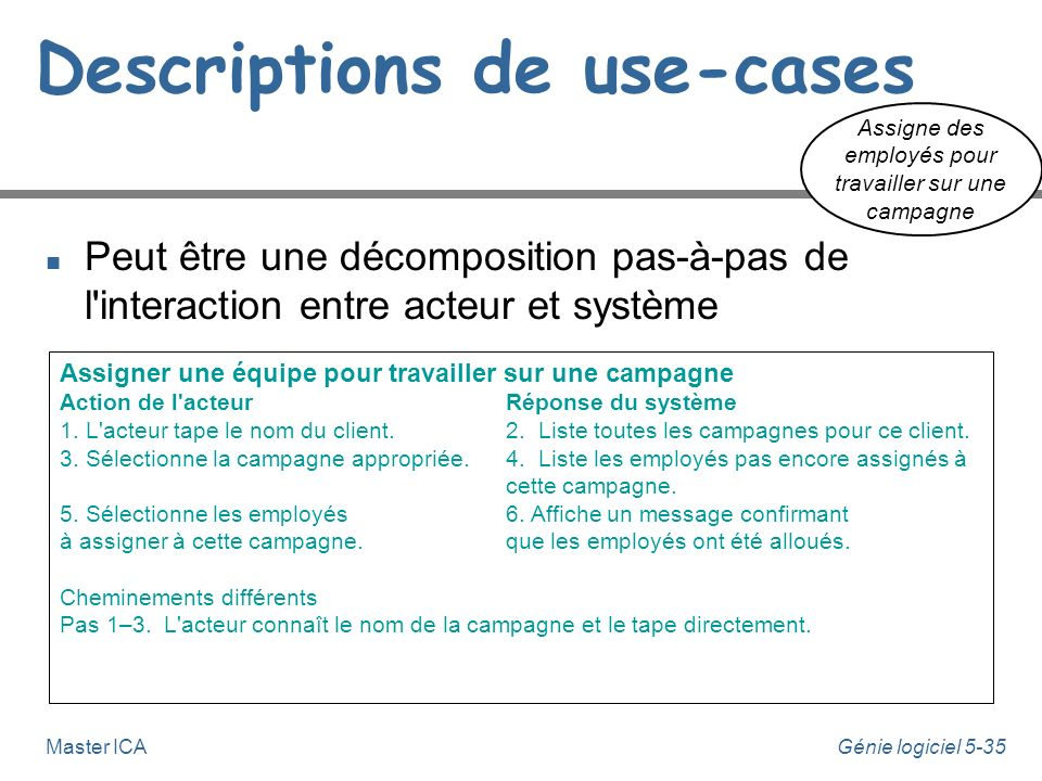 Descriptions de use-cases