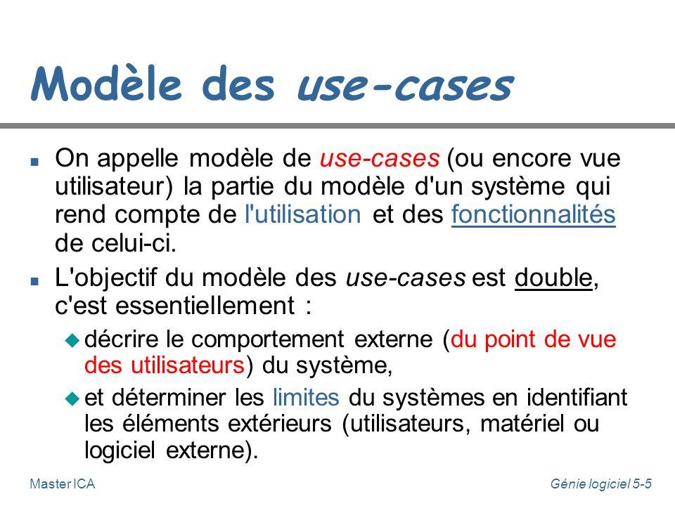 Modèle des use-cases