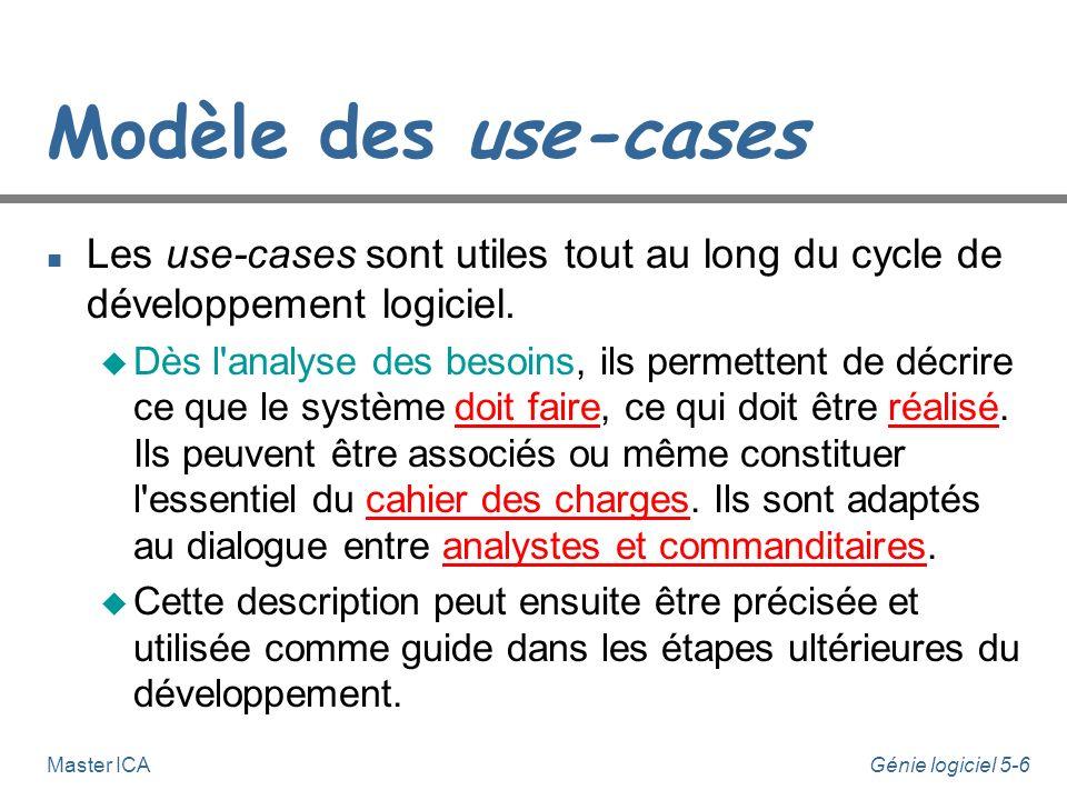 Modèle des use-cases Les use-cases sont utiles tout au long du cycle de développement logiciel.