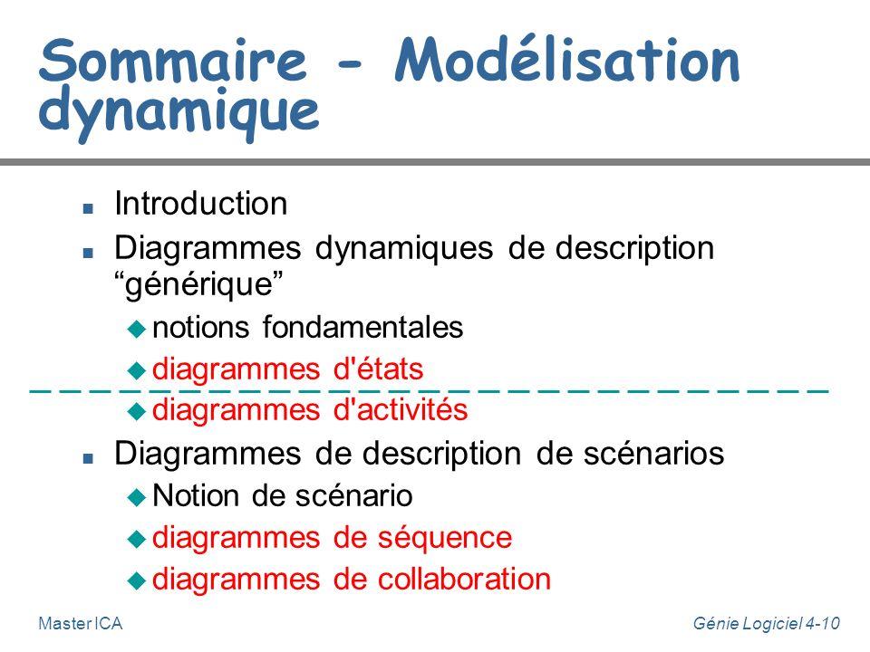 Sommaire - Modélisation dynamique