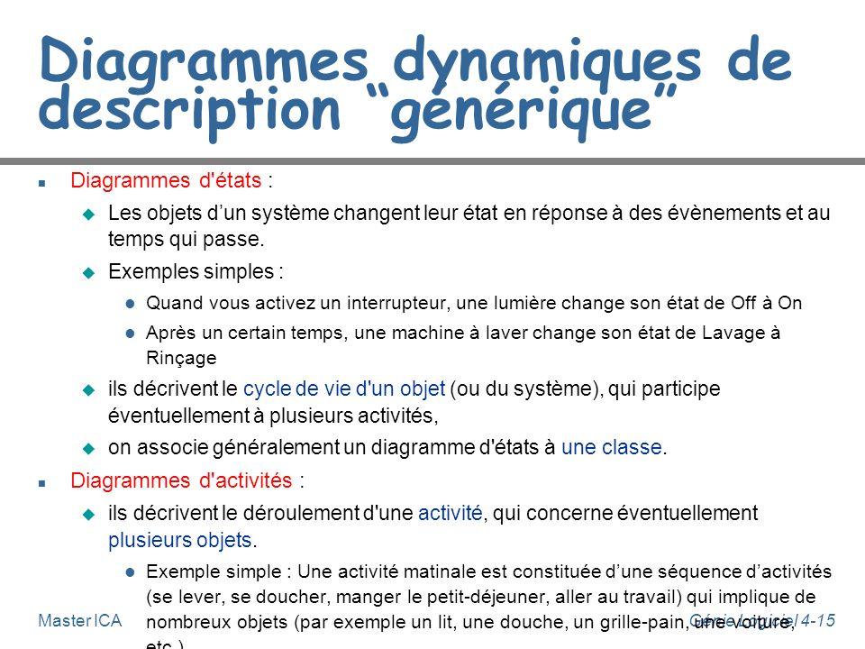 Diagrammes dynamiques de description générique