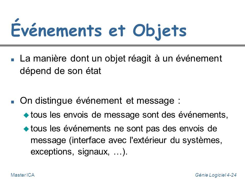 Événements et Objets La manière dont un objet réagit à un événement dépend de son état. On distingue événement et message :
