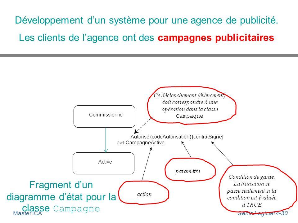 Développement d'un système pour une agence de publicité.