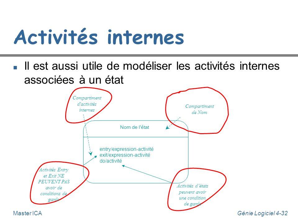 Activités internes Il est aussi utile de modéliser les activités internes associées à un état. Compartiment d activités internes.