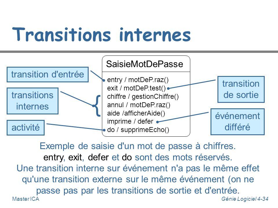 { Transitions internes SaisieMotDePasse transition d entrée