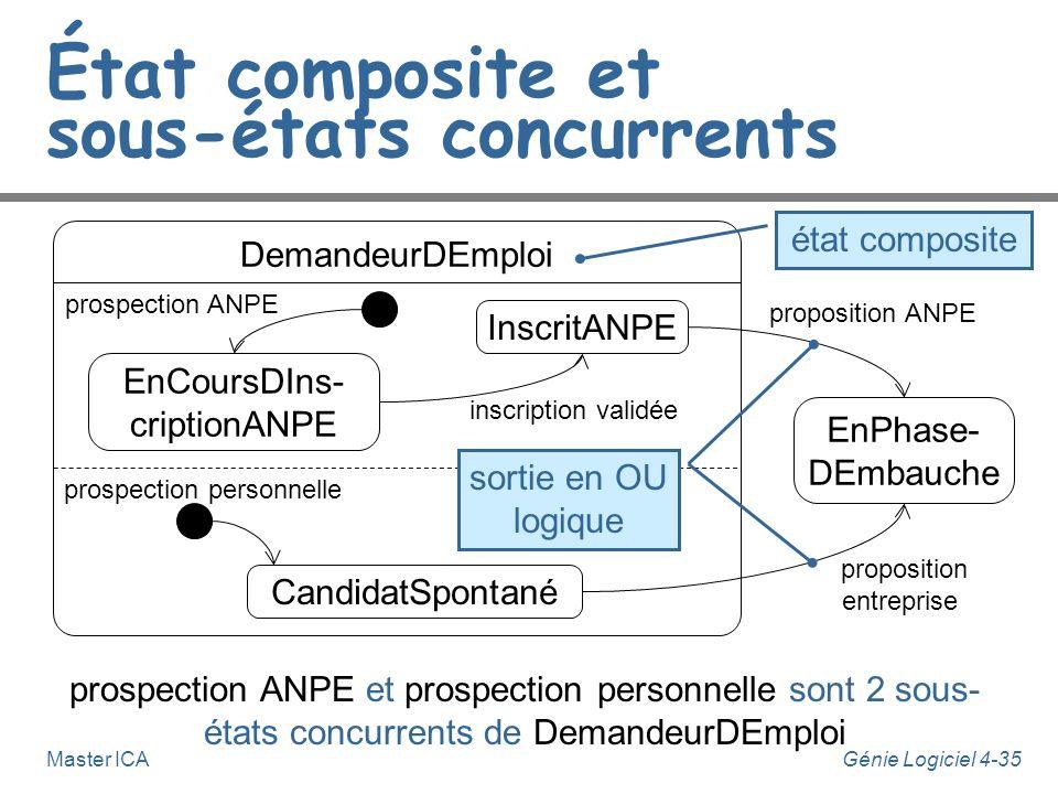 État composite et sous-états concurrents