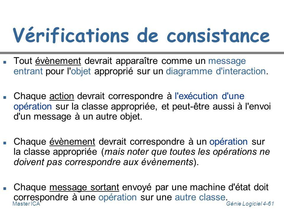 Vérifications de consistance