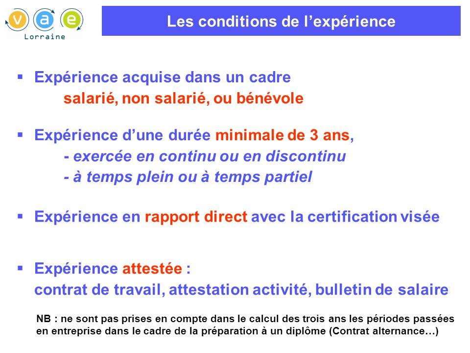 Les conditions de l'expérience