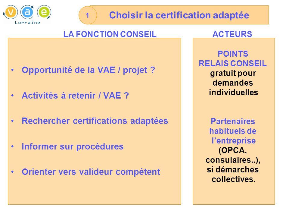 Choisir la certification adaptée