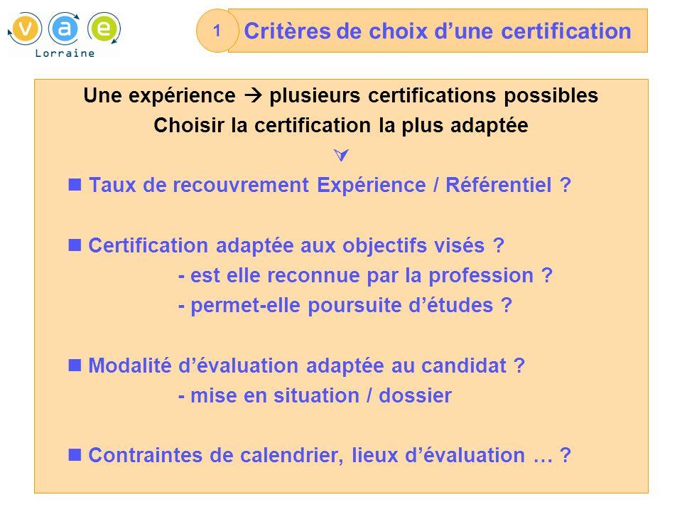 Critères de choix d'une certification