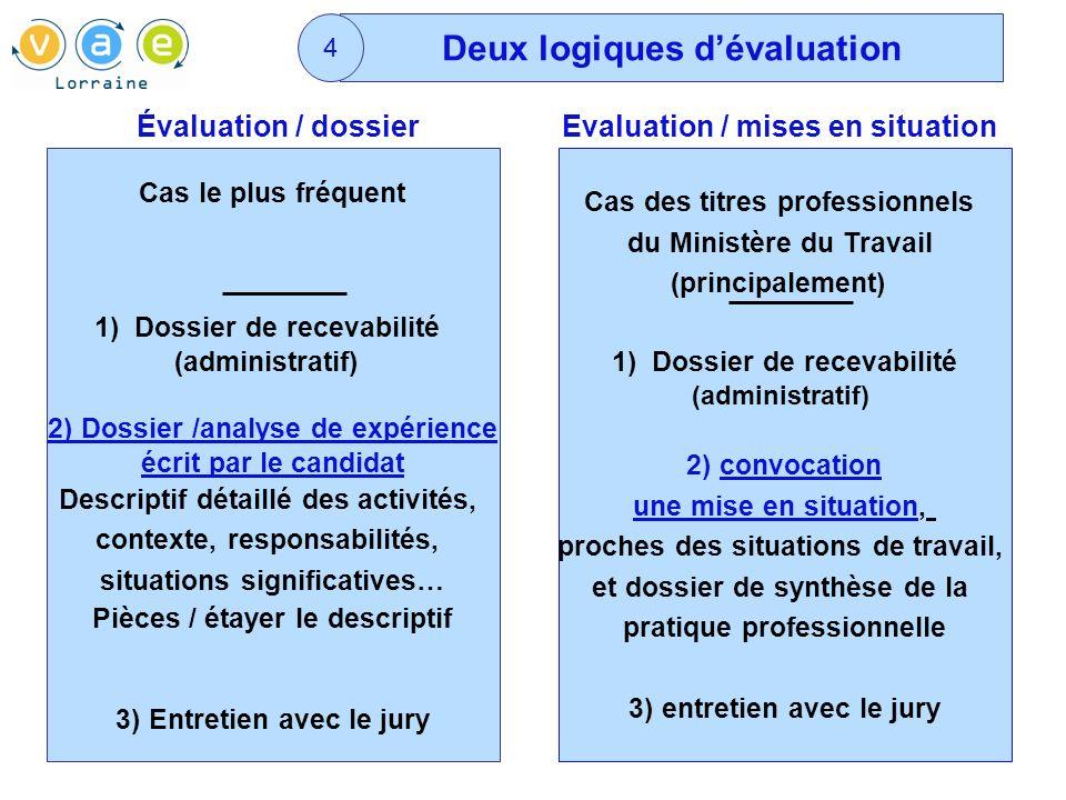 Deux logiques d'évaluation