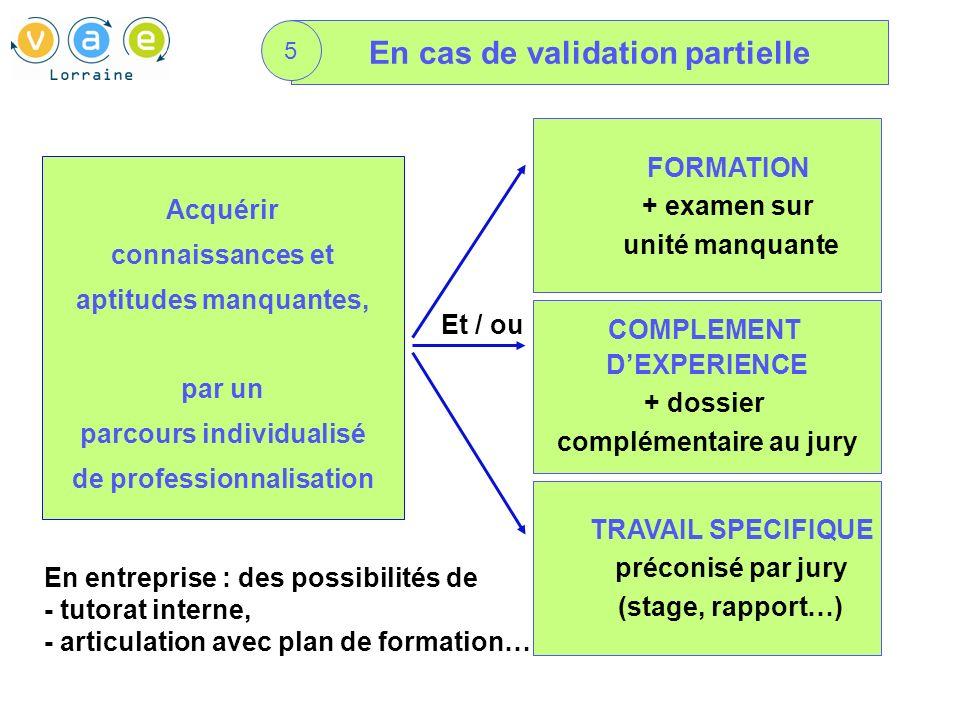 En cas de validation partielle