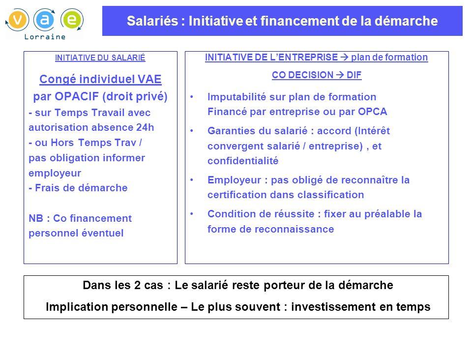 Salariés : Initiative et financement de la démarche