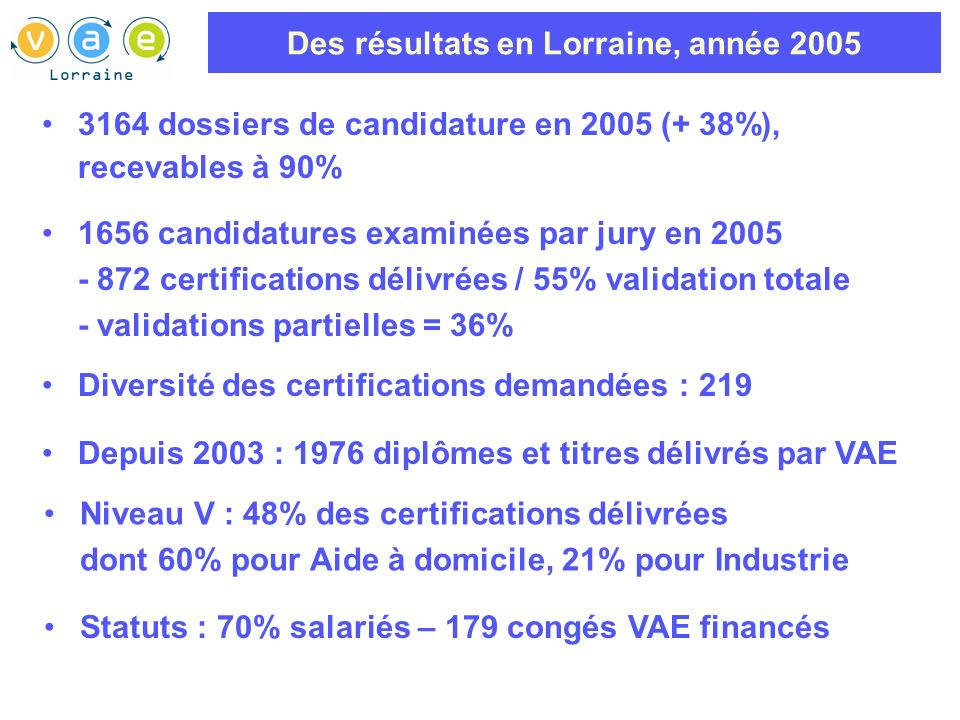 Des résultats en Lorraine, année 2005