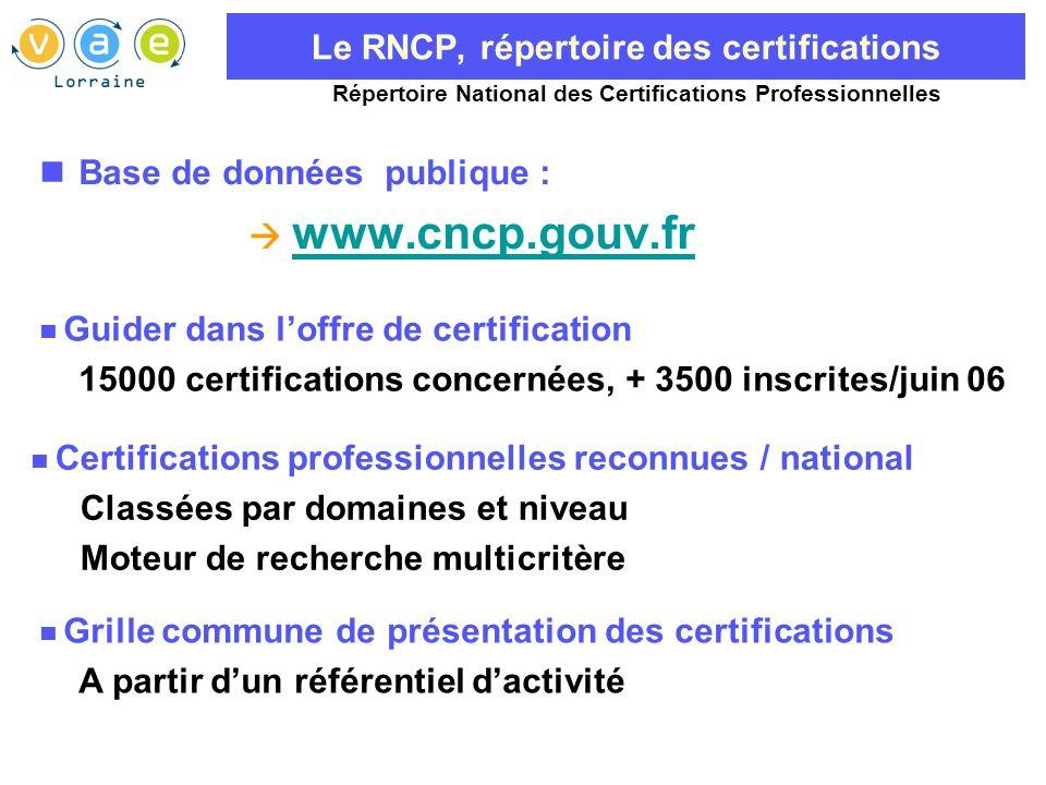 Le RNCP, répertoire des certifications