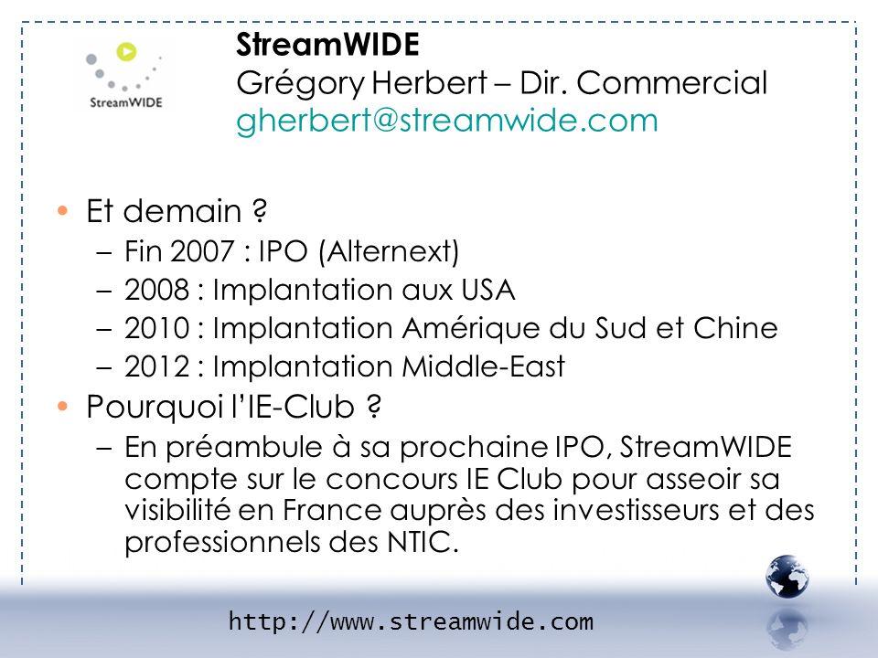 StreamWIDE Grégory Herbert – Dir. Commercial gherbert@streamwide.com