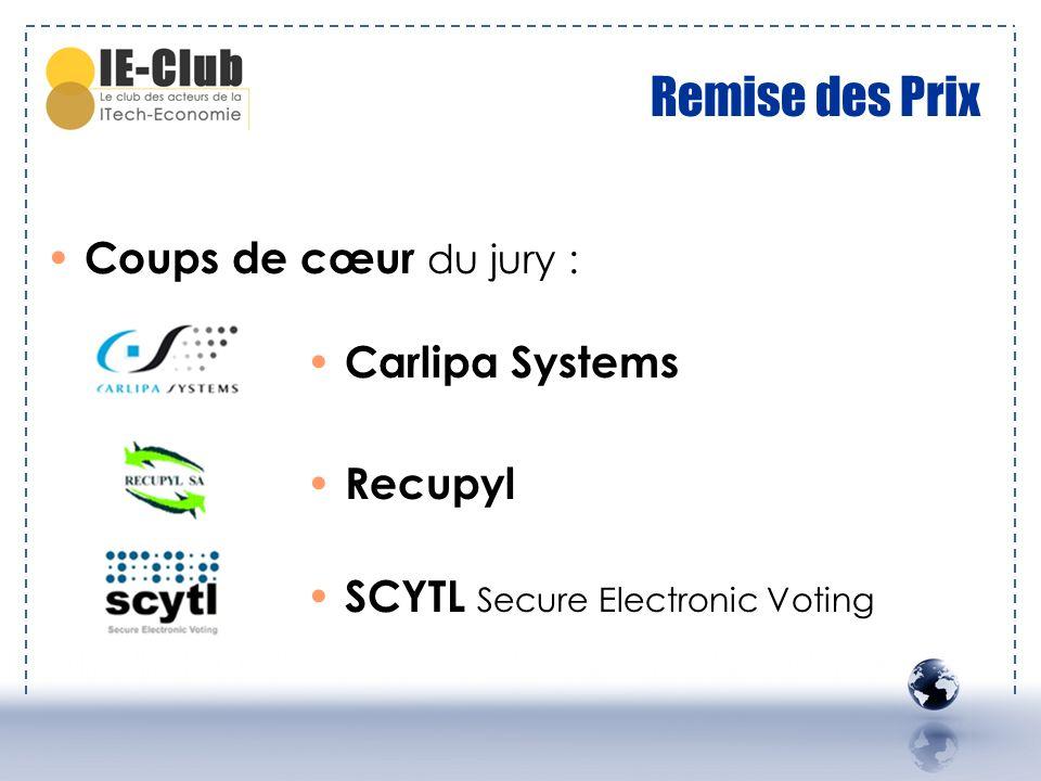 Remise des Prix Coups de cœur du jury : Carlipa Systems Recupyl