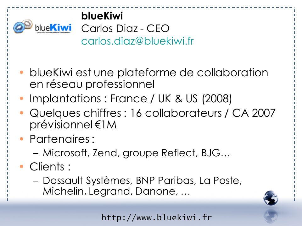 - BLUEKIWI 1 blueKiwi Carlos Diaz - CEO carlos.diaz@bluekiwi.fr. blueKiwi est une plateforme de collaboration en réseau professionnel.