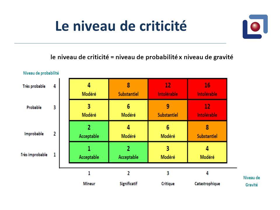 Document unique d valuation des risques professionnels - Grille d evaluation des risques professionnels ...