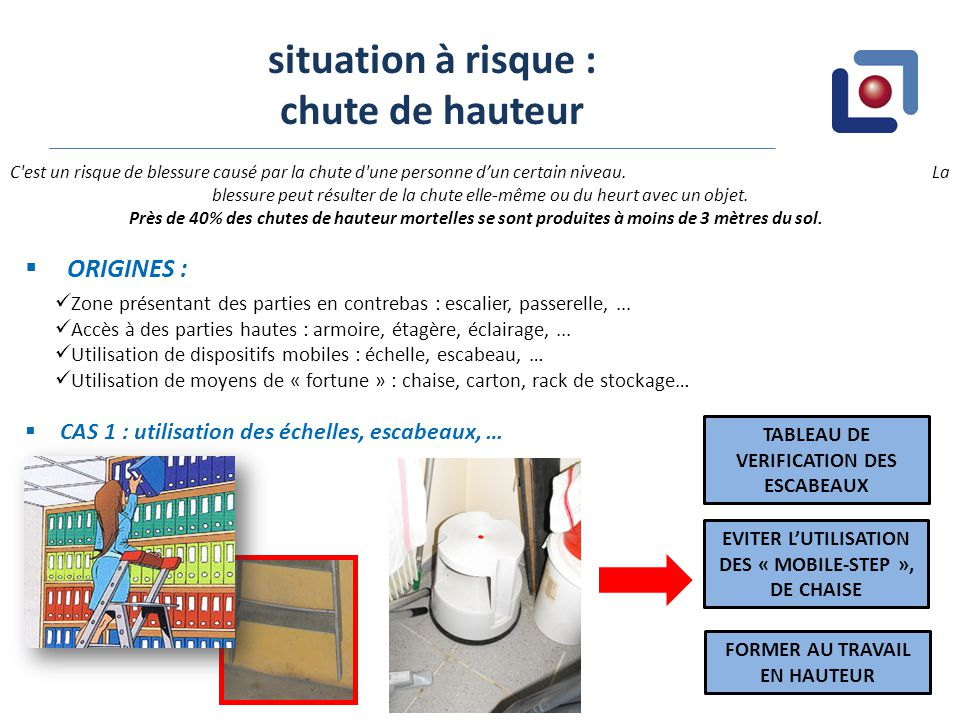 document unique d valuation des risques professionnels m thode ppt video online t l charger. Black Bedroom Furniture Sets. Home Design Ideas
