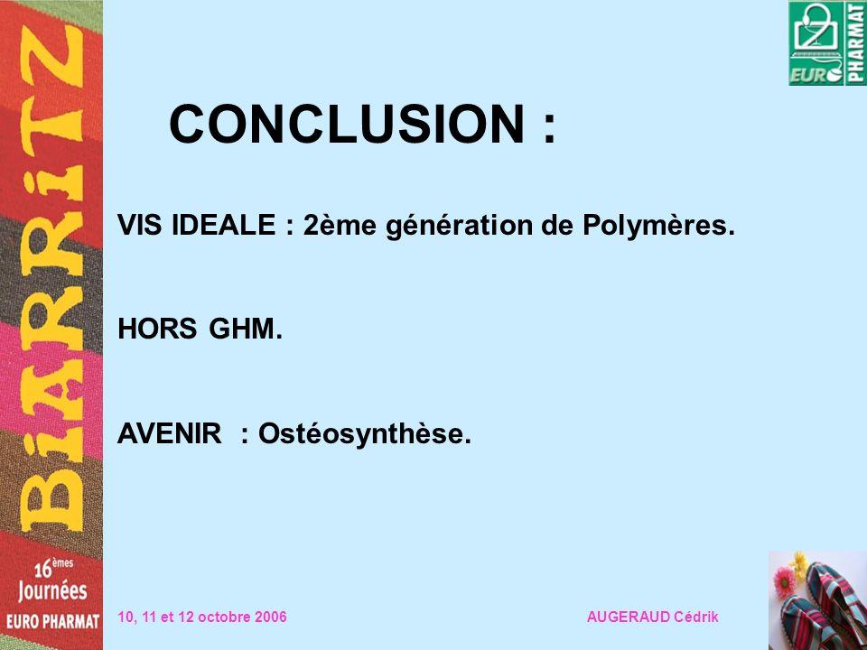 CONCLUSION : VIS IDEALE : 2ème génération de Polymères. HORS GHM.