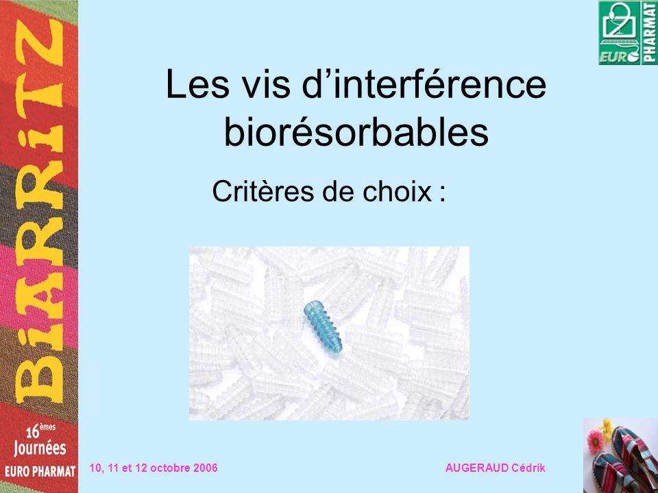 Les vis d'interférence biorésorbables