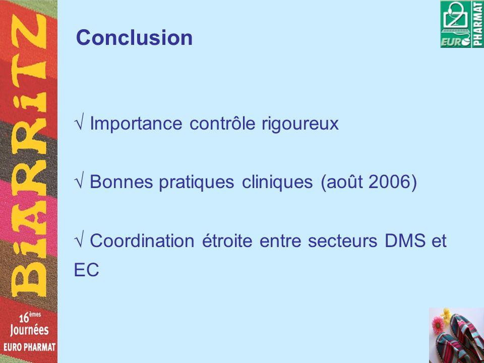 Conclusion Importance contrôle rigoureux