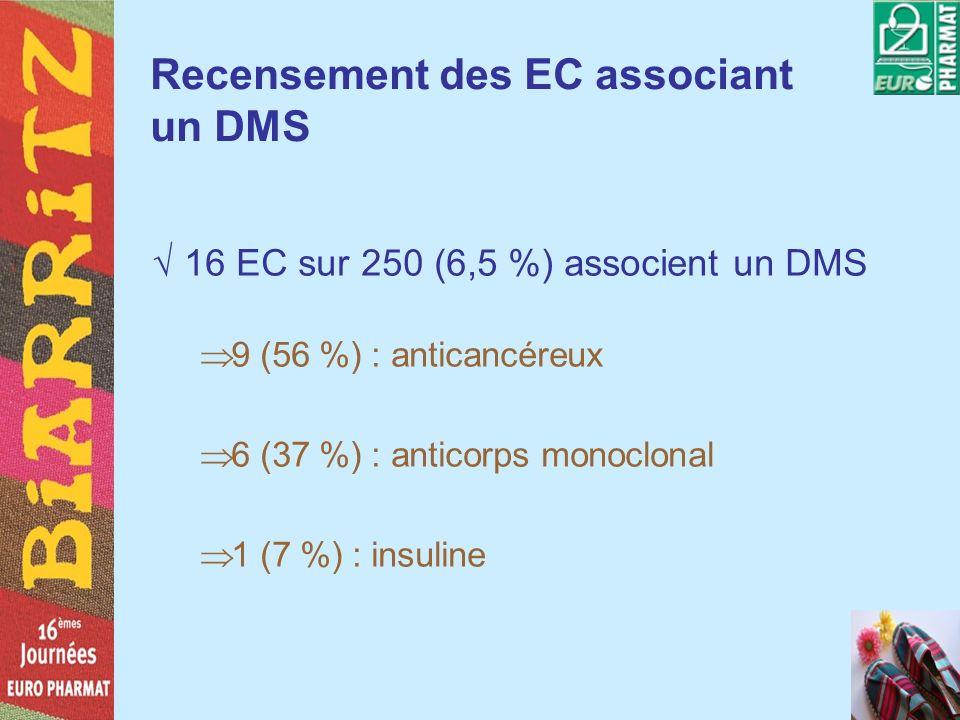 Recensement des EC associant un DMS