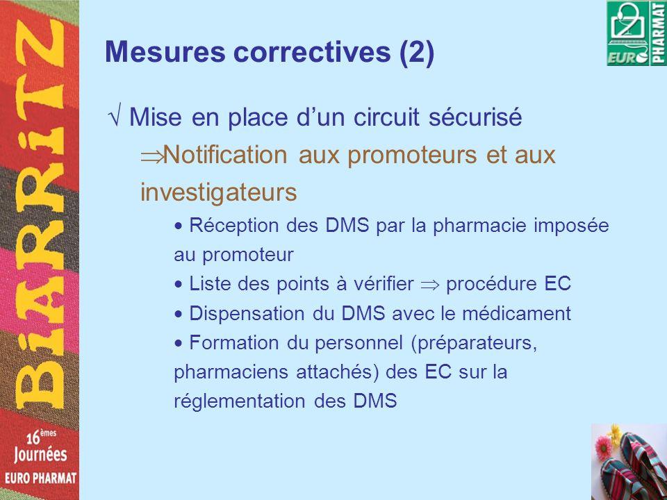 Mesures correctives (2)