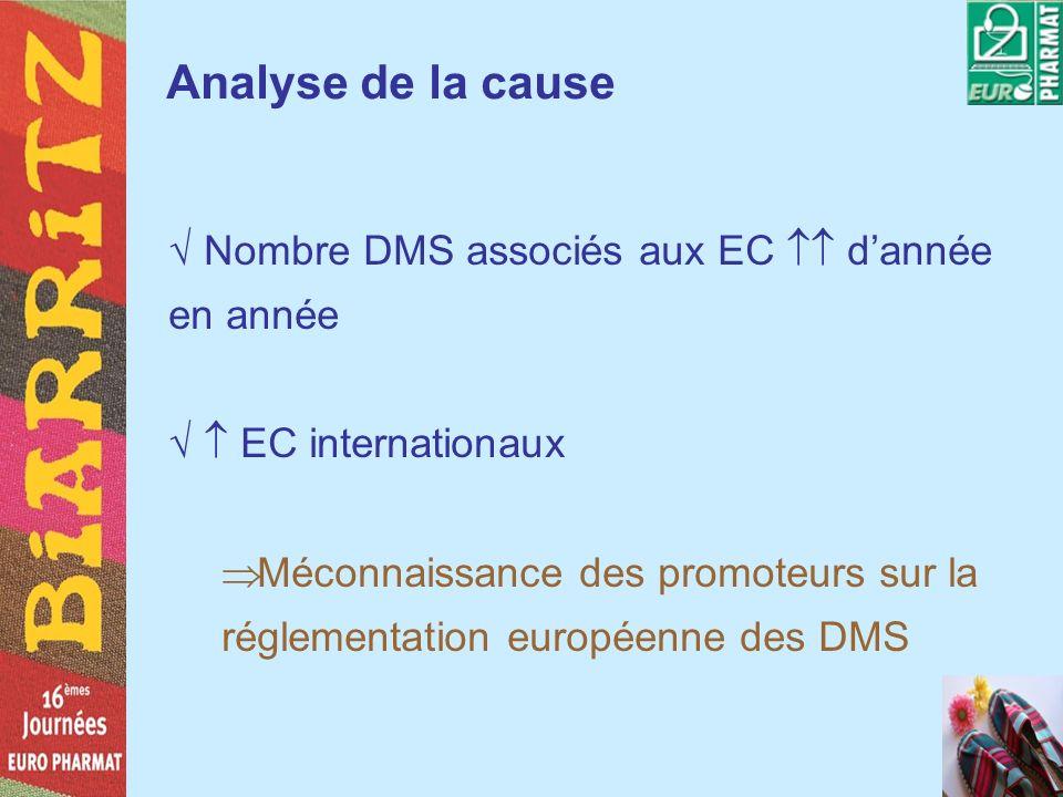 Analyse de la cause Nombre DMS associés aux EC  d'année en année