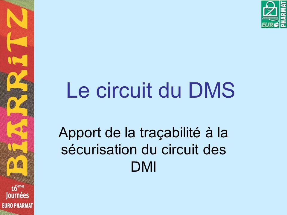 Apport de la traçabilité à la sécurisation du circuit des DMI