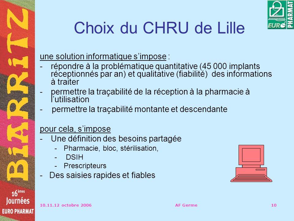 Choix du CHRU de Lille une solution informatique s'impose :
