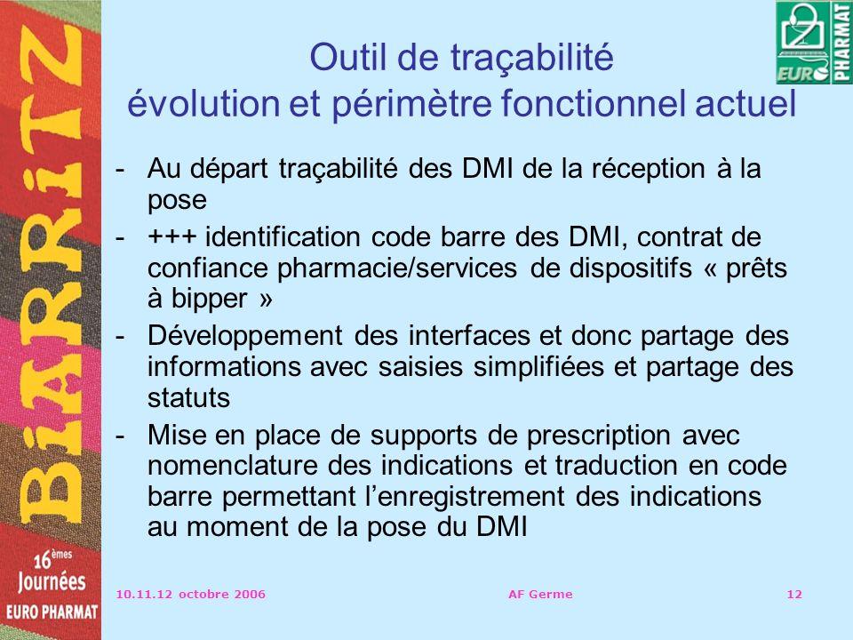 Outil de traçabilité évolution et périmètre fonctionnel actuel