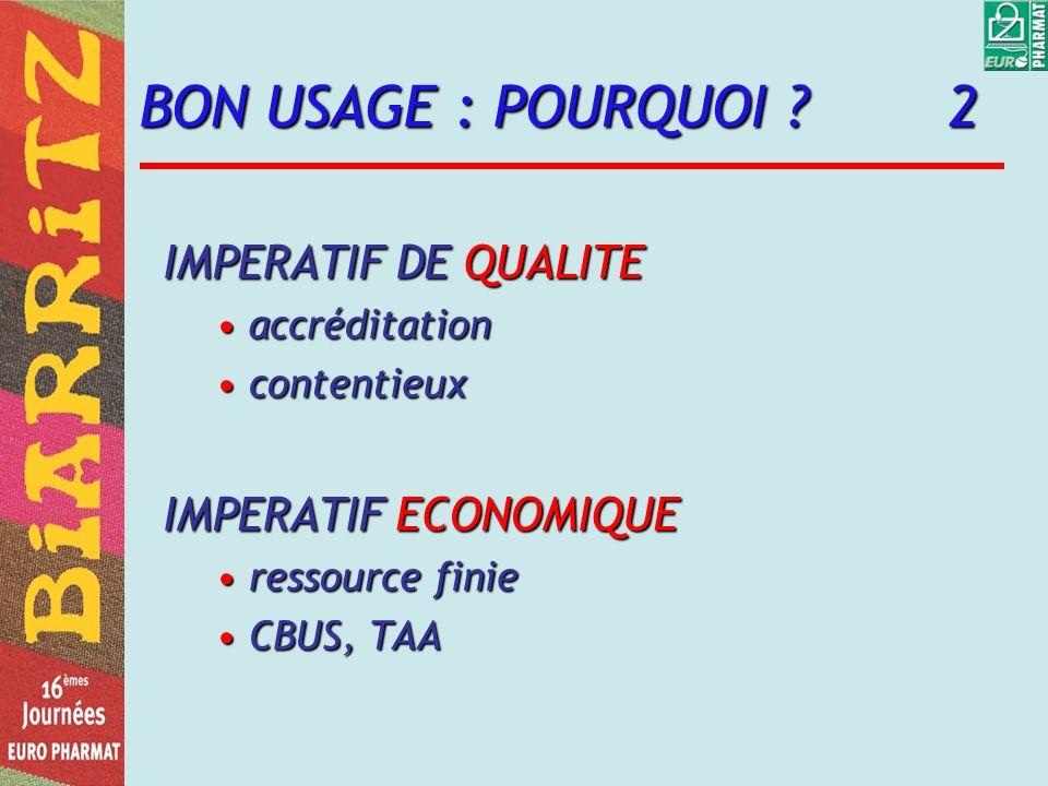 BON USAGE : POURQUOI 2 IMPERATIF DE QUALITE IMPERATIF ECONOMIQUE